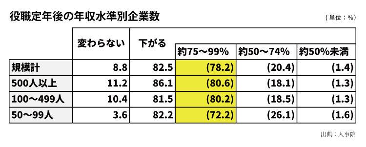 https://mynavi-ms.jp/magazine/item/c399af175e9ba206561f2d3194bf445ac5fd738d.jpg